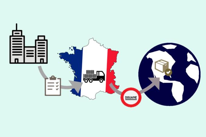exportation entreprises non établis france