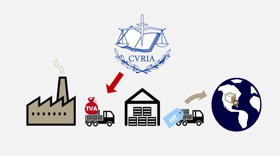 Transport à l'export : la nature de la prestation ne suffit plus à justifier une exonération de TVA